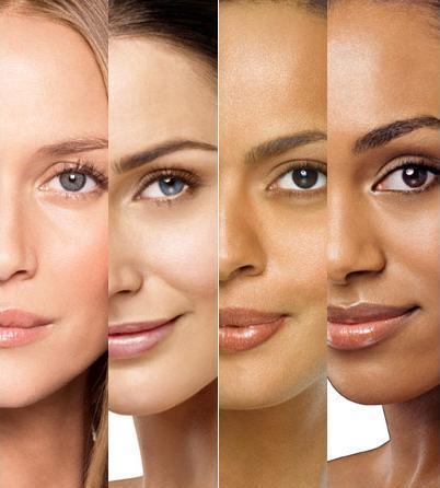 Различните типове кожа
